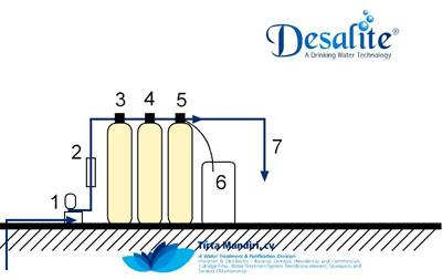 filter penyaring isi ulang